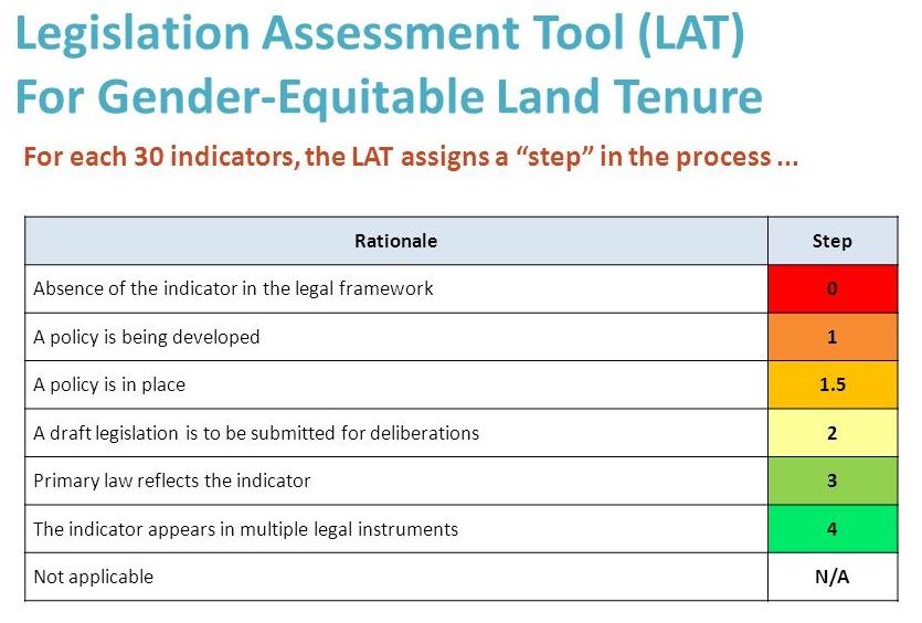 Book cta law e-assessment tool