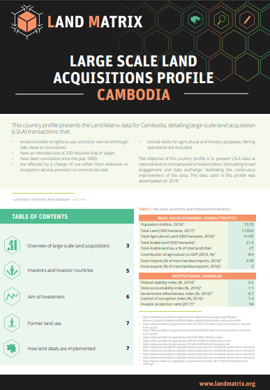 Large Scale Land Acquisitions Profile Cambodia
