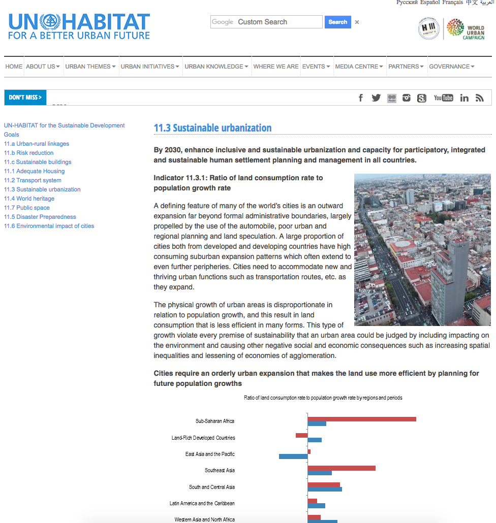 UN-Habitat - SDG 11.3 Sustainable urbanization cover image