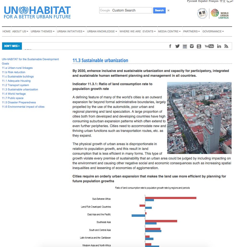 UN-Habitat - SDG 11.3 Sustainable urbanization cover image