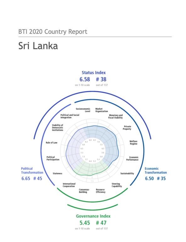BTI 2020 Country Report Sri Lanka