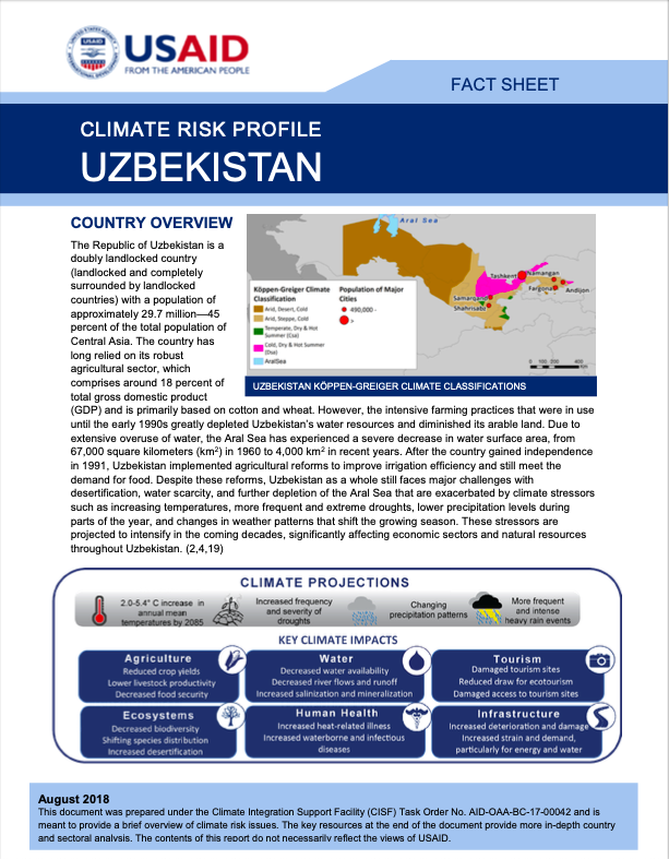 Climate Risk Profile Uzbekistan