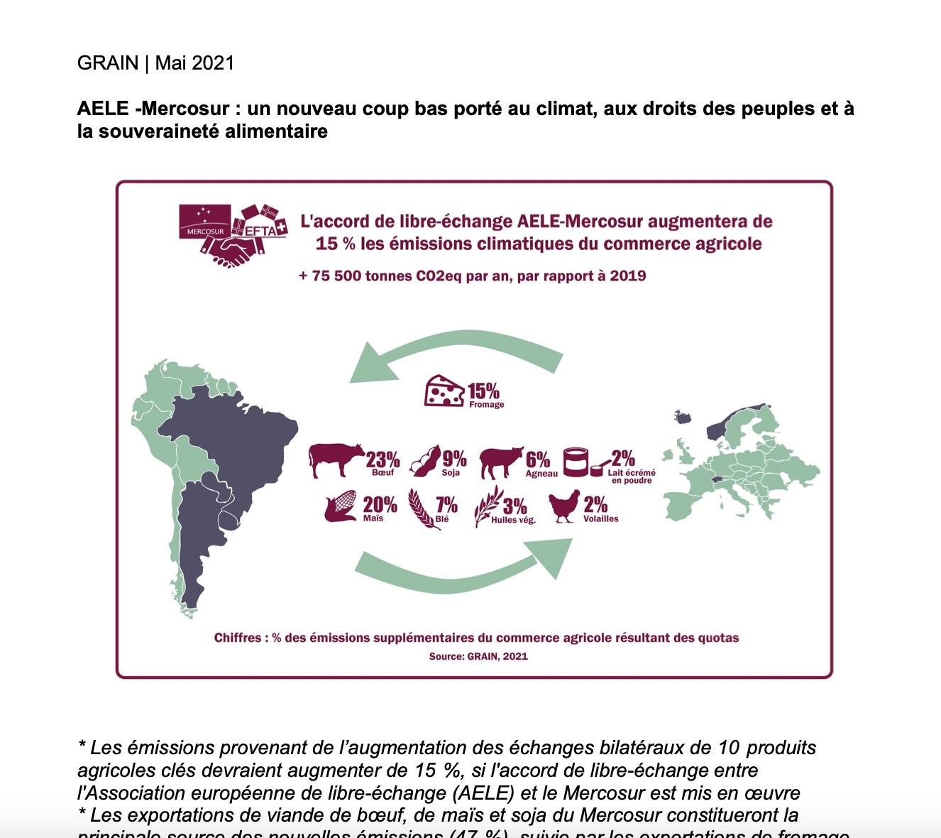 AELE -Mercosur : un nouveau coup bas porté au climat, aux droits des peuples et à la souveraineté alimentaire