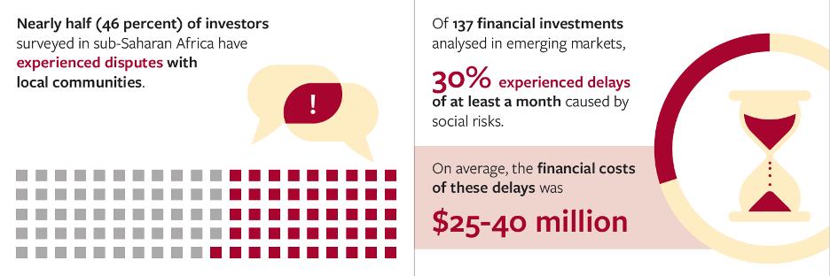 Tenure Risk is Endemic