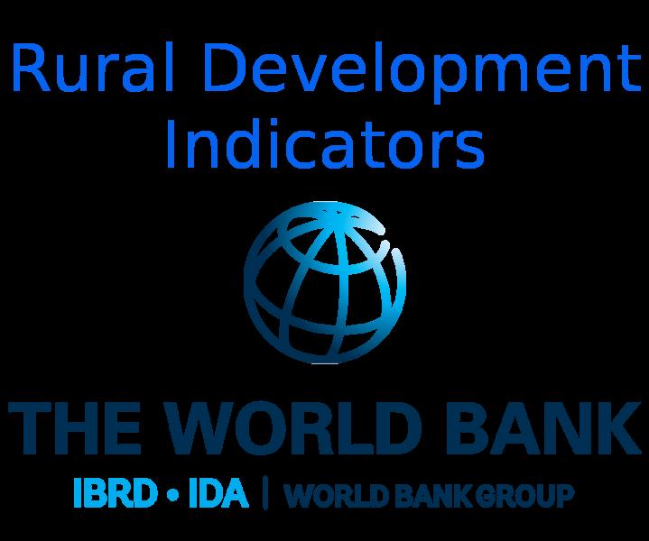 Rural Development Indicators