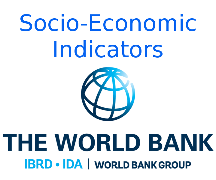 Socio-Economic Indicators
