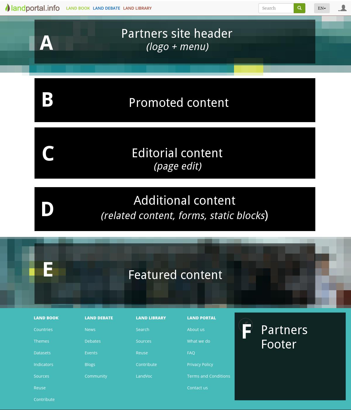 Land Portal Partners site documentation | Land Portal | Securing ...