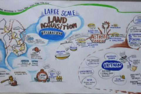 Infographic on Large Scale Land Acquisitions - Land Grabs