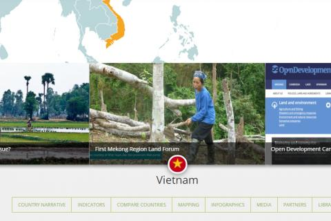 Vietnam Country Portfolio Land Rights Land Tenure Land Grabbing Open Data
