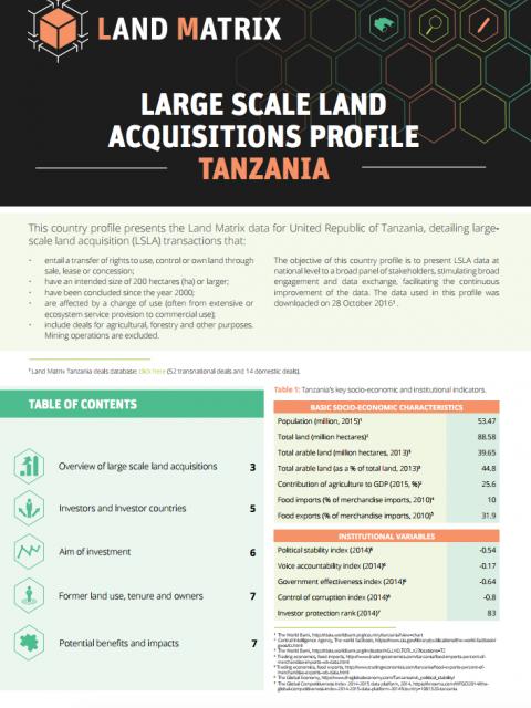 Land Matrix Tanzania Country Profile cover image