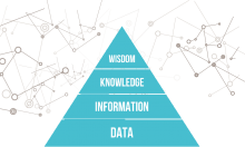 Linked Open Data and the DIKW Pyramid